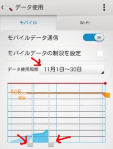 モバイルデータ通信 使用量