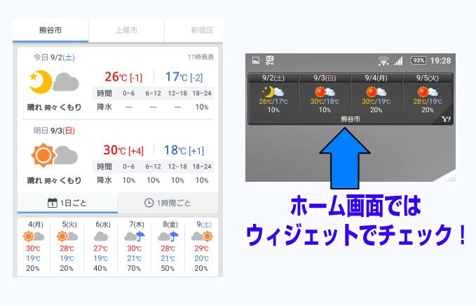 ヤフー 天気