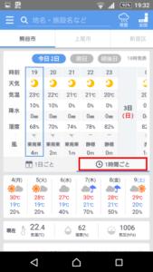 Yahoo!天気 1時間ごとの天気