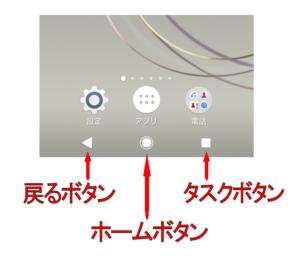 画面下 ボタン 意味