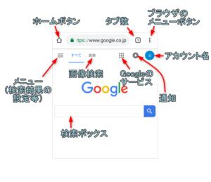 Google Chrome 画面説明