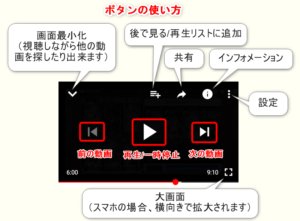 Youtube アイコン(ボタン)説明